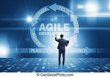 ágil, concepto, desarrollo, software