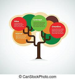 Árbol colorido con espacio para textos, fondo informativo