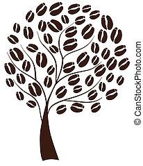 árbol de café