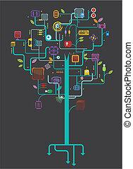 Árbol de elementos electrónicos