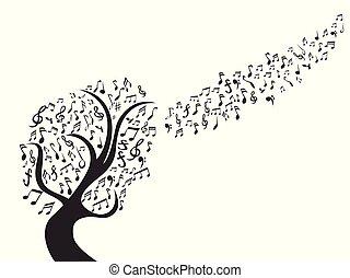 Árbol de la música negra