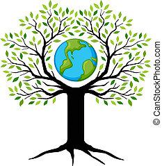 Árbol de la Tierra