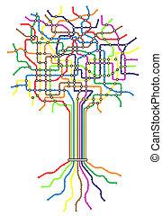 árbol, metro