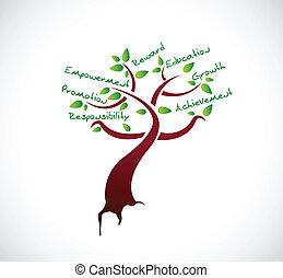 árbol, motivación, diseño, ilustración