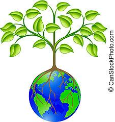 Árbol mundial