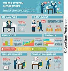 énfasis, informe, depresión, workrelated, infographic