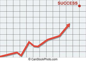 Éxito en los negocios