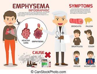 -, cartoon., médico, vector, obstructor, crónico, salud, :, enfisema, enfermedad, copd, infographics, concepto, pulmonar, elements., disease.