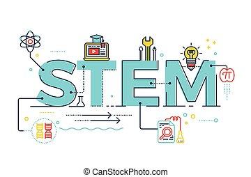 -, matemáticas, ingeniería, tecnología, ciencia, tallo