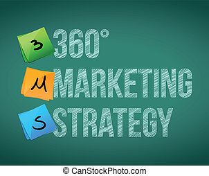 360 estrategia de marketing