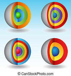 3D cartografías de la esfera del núcleo