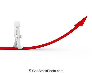 3da flecha humana, crecimiento rojo