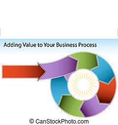 añadir, valor, gráfico, empresa / negocio