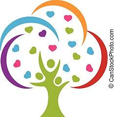 A la gente del árbol le encanta el logo