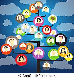 Abstracto árbol comunitario con avatares de miembros