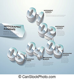 Abstraer información tridimensional