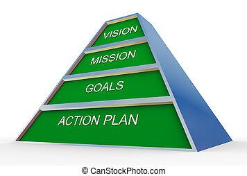 acción, plan, empresa / negocio