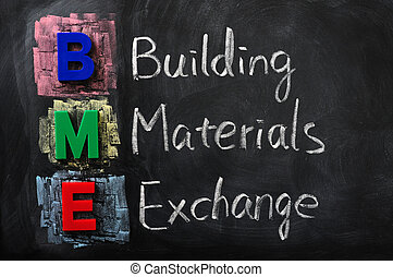 Acronim de BME para el intercambio de materiales