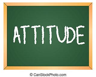 actitud, palabra, pizarra