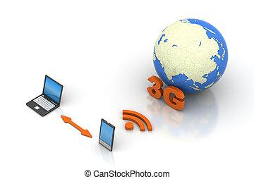 Activado a través del módem 3G