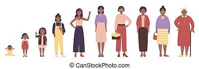 ages., diferente, enility, juventud, negro, humano, mujer, vida, edad adulta, etapas, africano, niñez, norteamericano