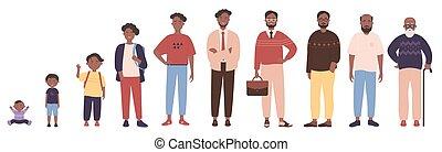 ages., diferente, enility, juventud, negro, vida humana, africano, edad adulta, etapas, hombre, niñez, norteamericano