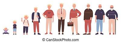 ages., diferente, enility, juventud, vida humana, edad adulta, etapas, hombre, niñez