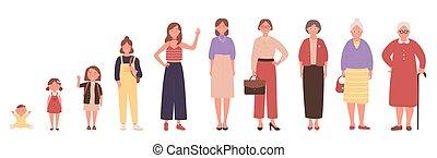ages., diferente, enility, juventud, vida humana, edad adulta, etapas, mujer, niñez