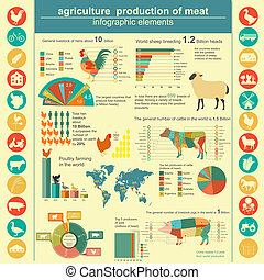 agricultura, infographics