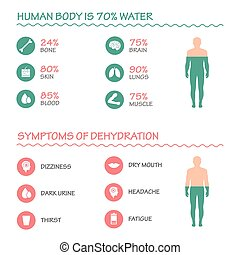 agua, icono, síntomas, deshidratación