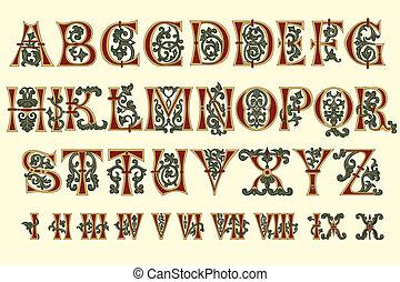 Alfabeto medieval y romano numérico