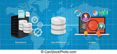 almacén, inteligencia, datos, empresa / negocio, base de datos