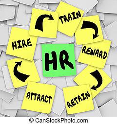 alquilar, hora, personal, notas, worke, pegajoso, tren, conservar, recompensa, atraer