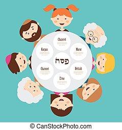 alrededor, holiday., pesah, grande, pascua, familia , hebrew., feliz, placa