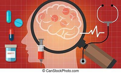 Alzheimer Parkinson, medicación para el cáncer cerebral, anatomía, curación médica