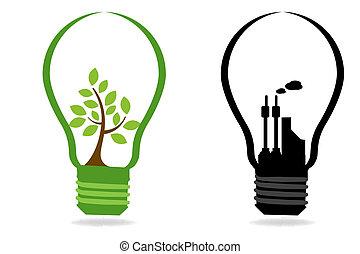 ambiental, comparación