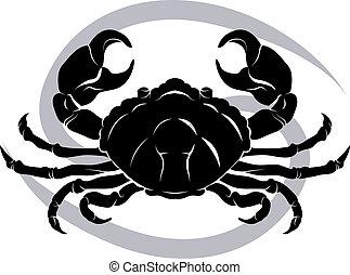 Análisis de horóscopo de cáncer zodiaco