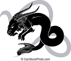 Análisis de horóscopo zodíaco capricornio