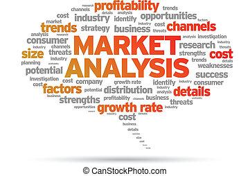 análisis, mercado