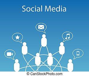 Antecedentes de la red social