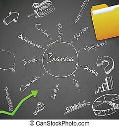 Antecedentes de negocios