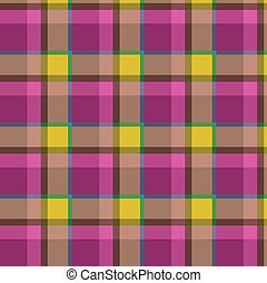 Antecedentes escoceses