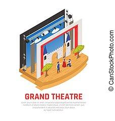 Antecedentes isométricos del Gran Teatro