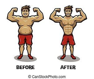 Antes y después de la pérdida de peso.