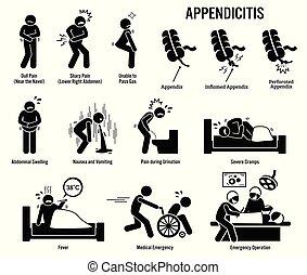 Apéndice y iconos de apendicitis.