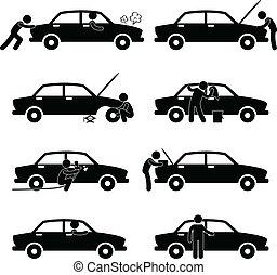 Arreglar la reparación del auto