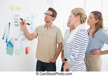 Artistas en discusión frente a la pizarra