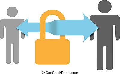 Aseguren la seguridad de seguridad de los datos de comunicaciones