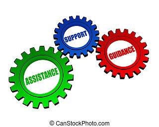 Asistencia, apoyo, guía en las ruedas de colores