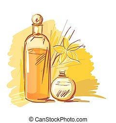 Asociación de Aromaterapia